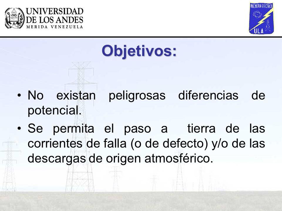 Objetivos: No existan peligrosas diferencias de potencial.