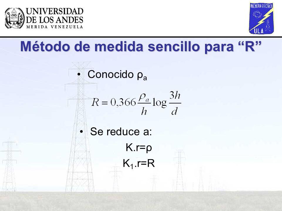 Método de medida sencillo para R