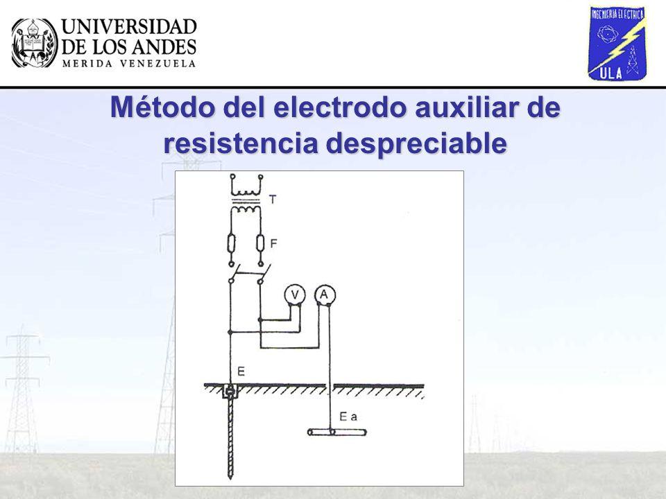 Método del electrodo auxiliar de resistencia despreciable