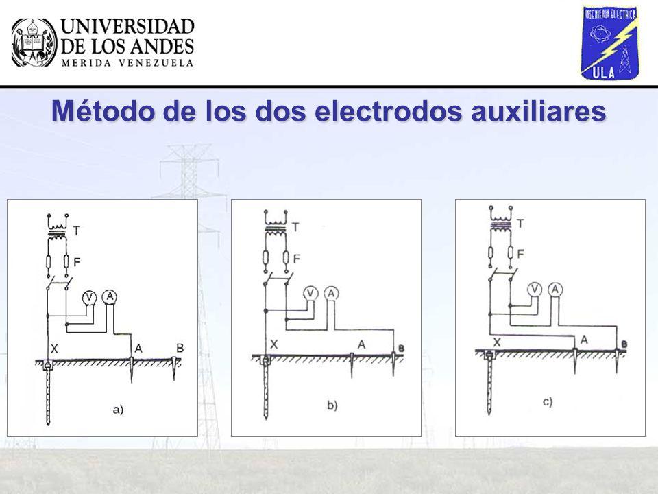 Método de los dos electrodos auxiliares