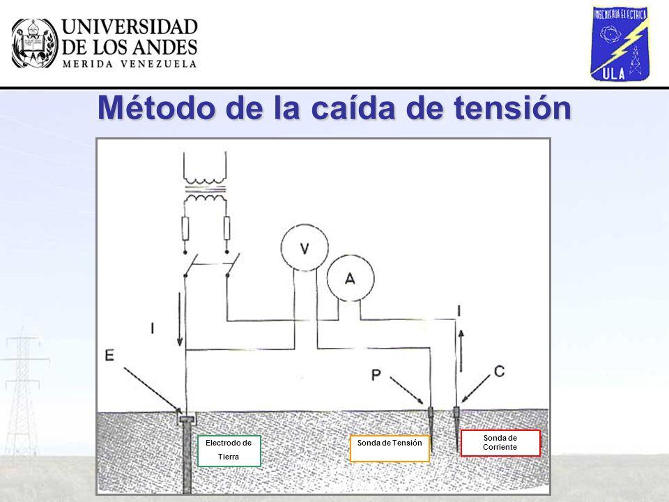 Método de la caída de tensión