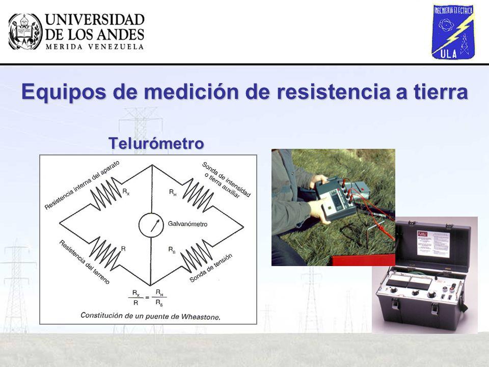 Equipos de medición de resistencia a tierra