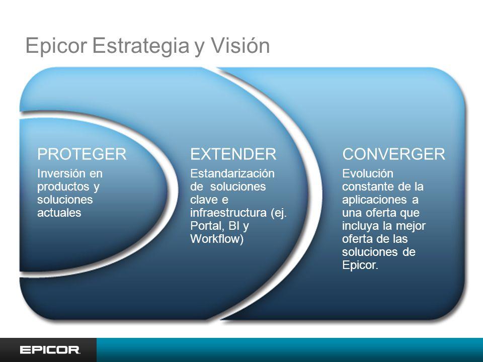 Epicor Estrategia y Visión