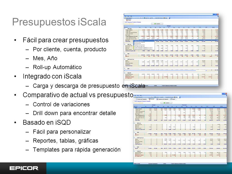 Presupuestos iScala Fácil para crear presupuestos Integrado con iScala