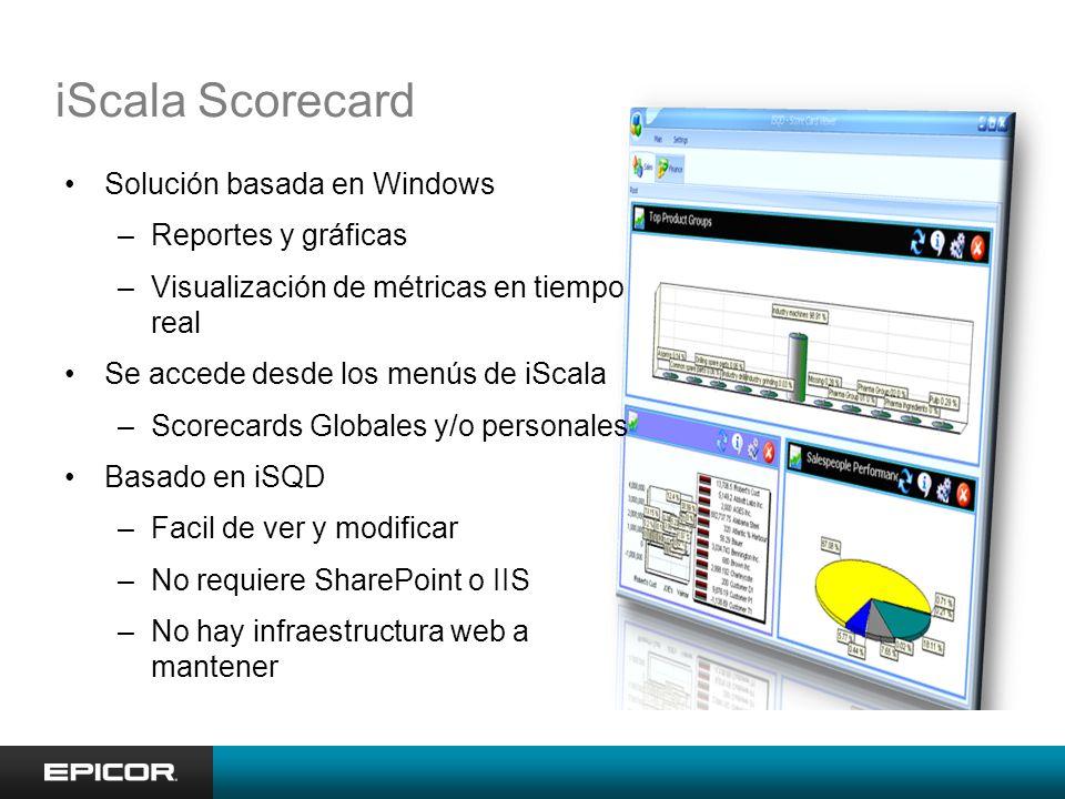 iScala Scorecard Solución basada en Windows Reportes y gráficas