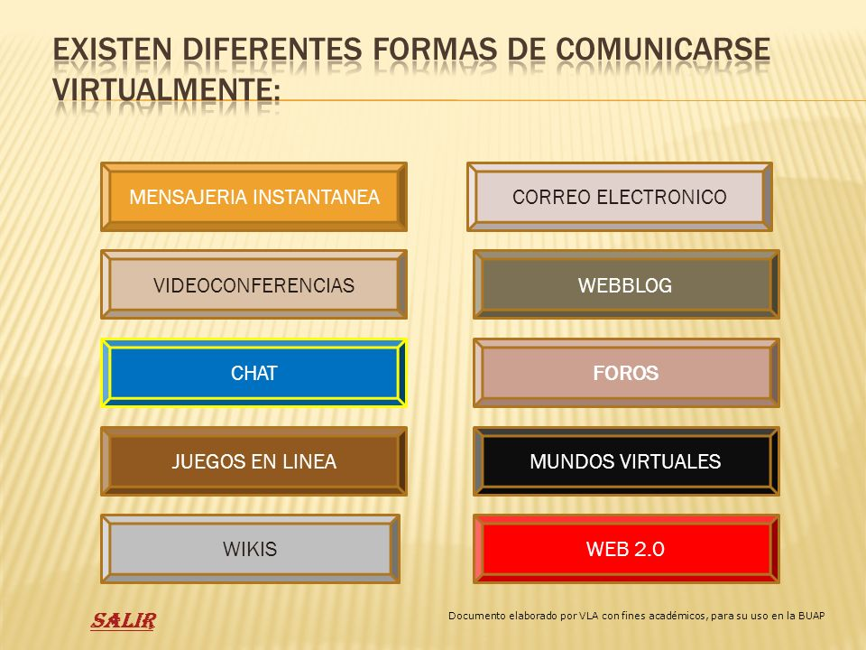 Existen diferentes formas de comunicarse virtualmente: