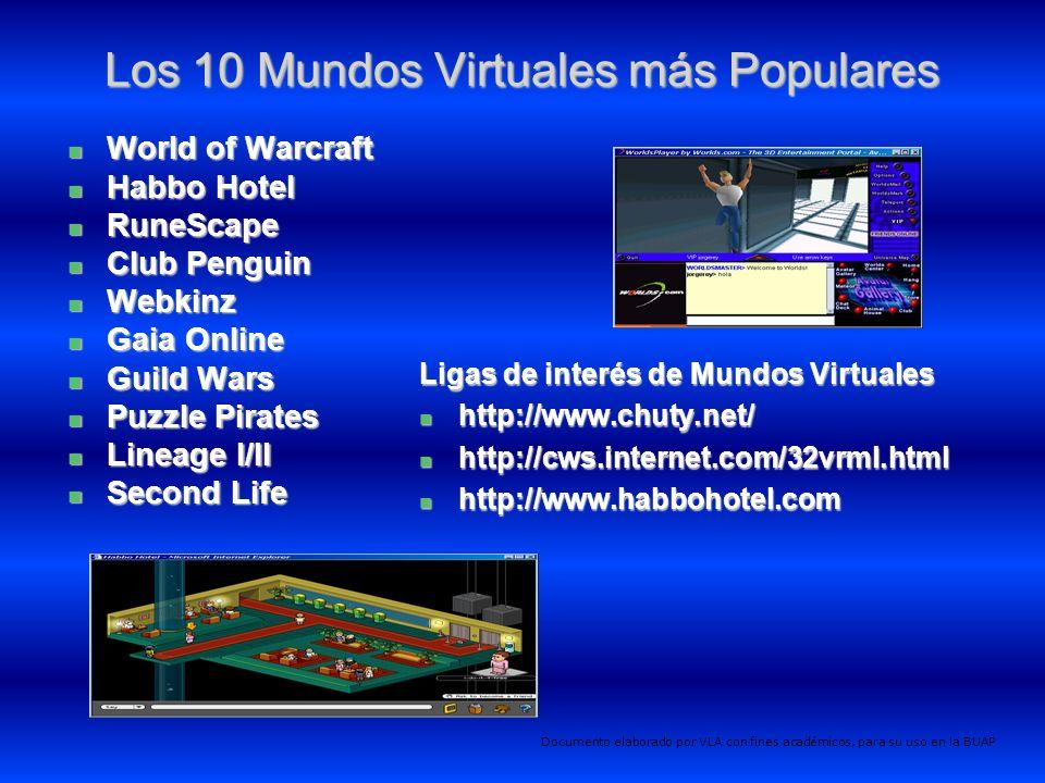 Los 10 Mundos Virtuales más Populares