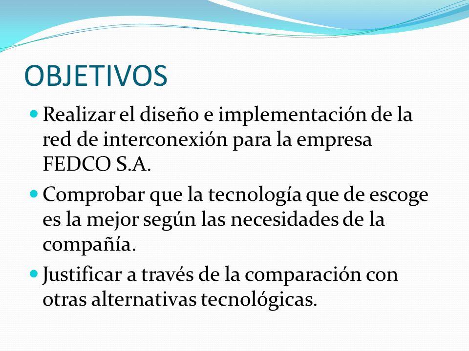 OBJETIVOS Realizar el diseño e implementación de la red de interconexión para la empresa FEDCO S.A.