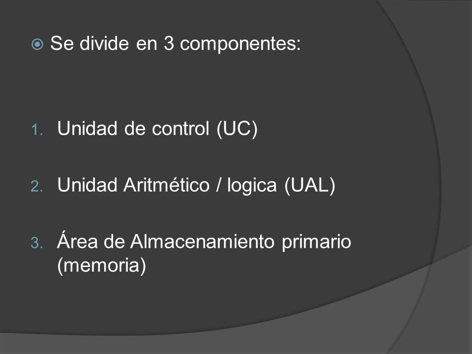 Se divide en 3 componentes: