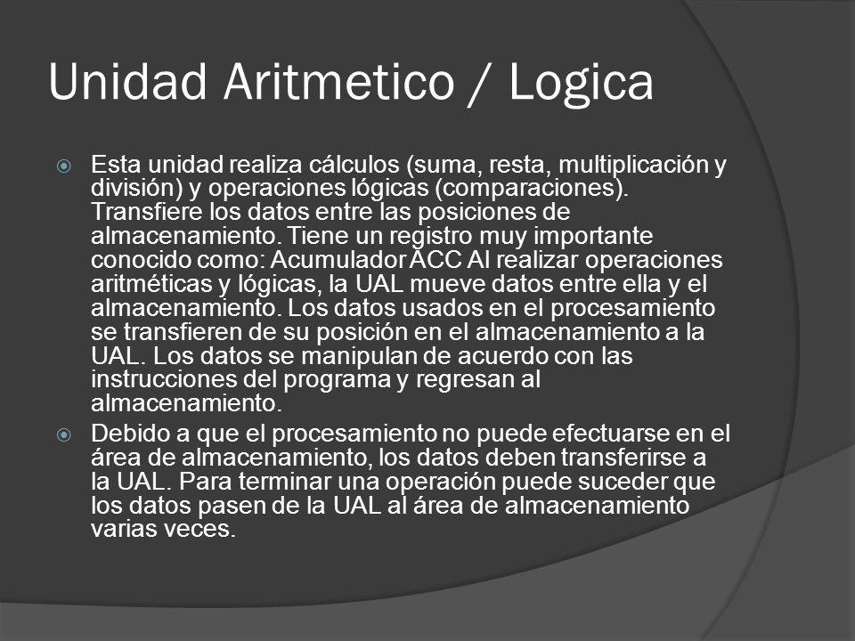 Unidad Aritmetico / Logica