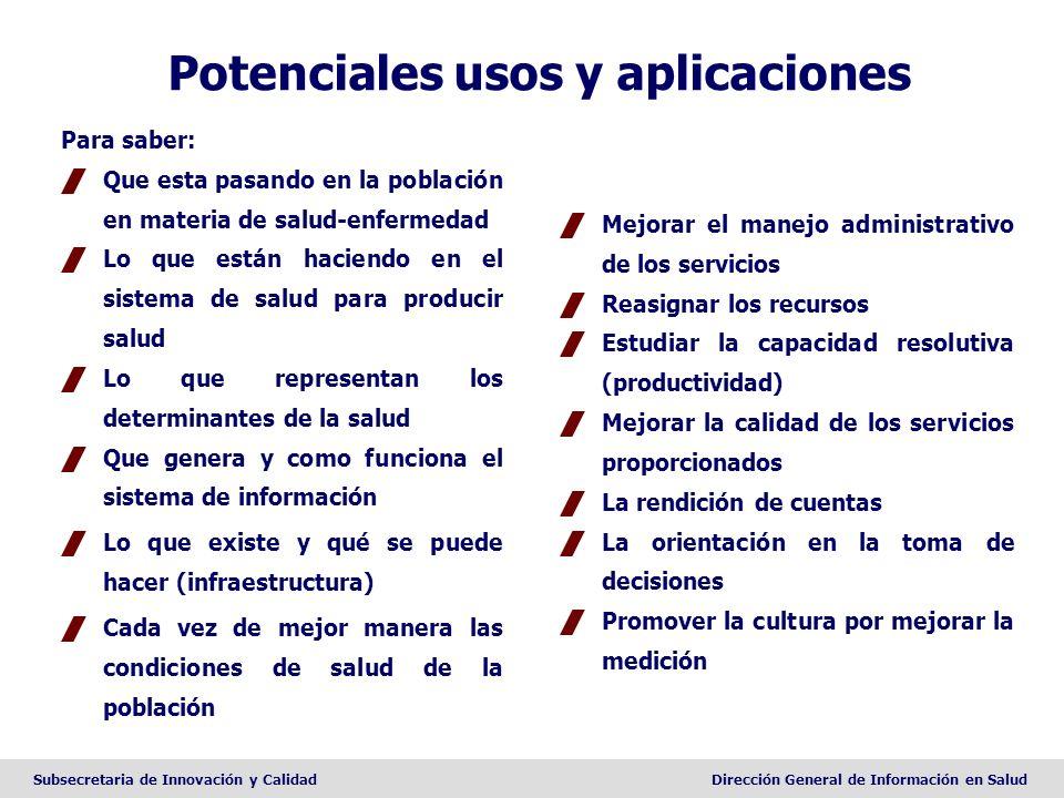 Potenciales usos y aplicaciones