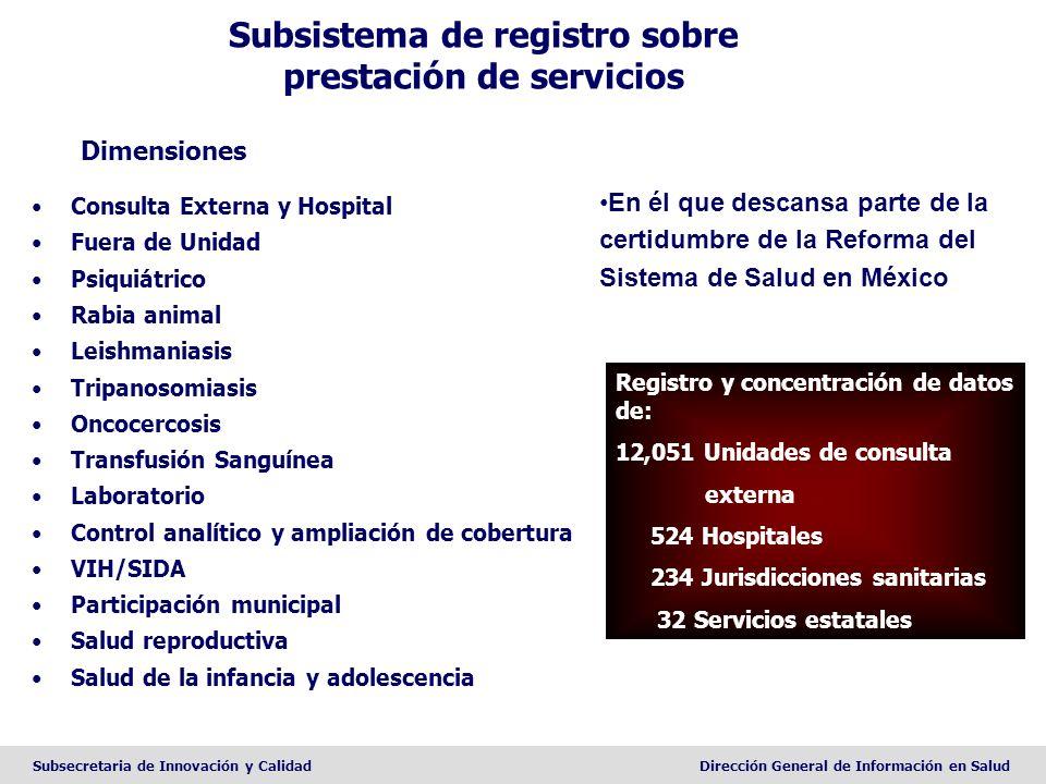 Subsistema de registro sobre prestación de servicios