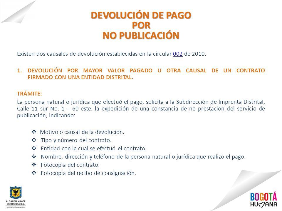DEVOLUCIÓN DE PAGO POR NO PUBLICACIÓN