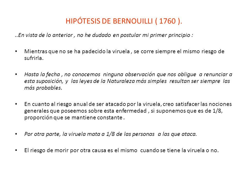 HIPÓTESIS DE BERNOUILLI ( 1760 ).