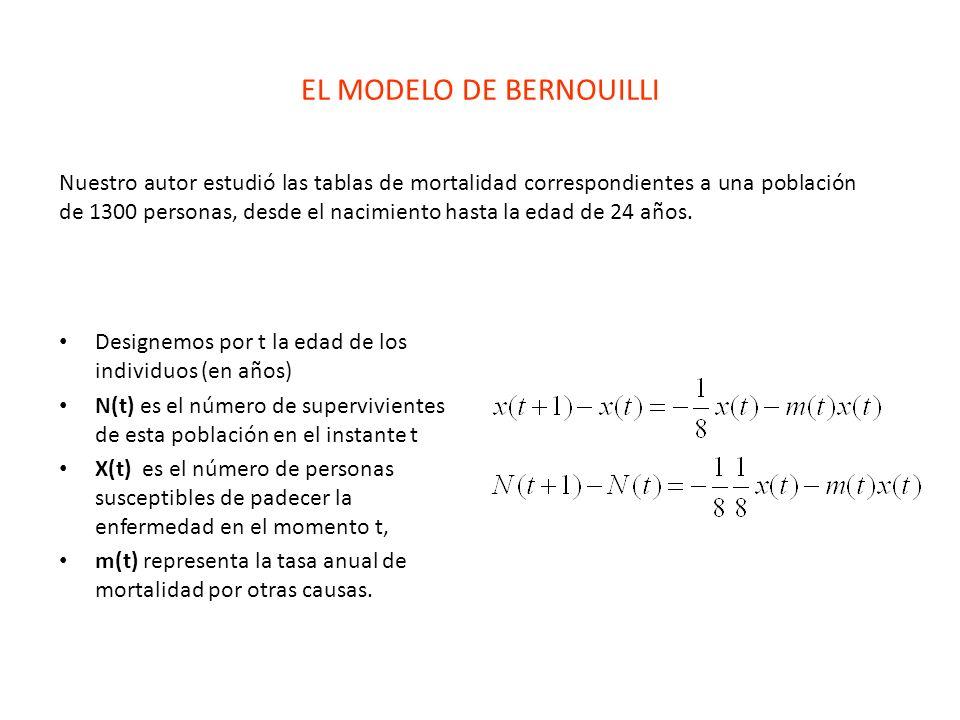 EL MODELO DE BERNOUILLI