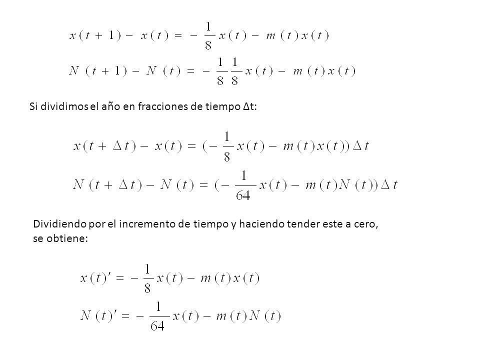 Si dividimos el año en fracciones de tiempo Δt: