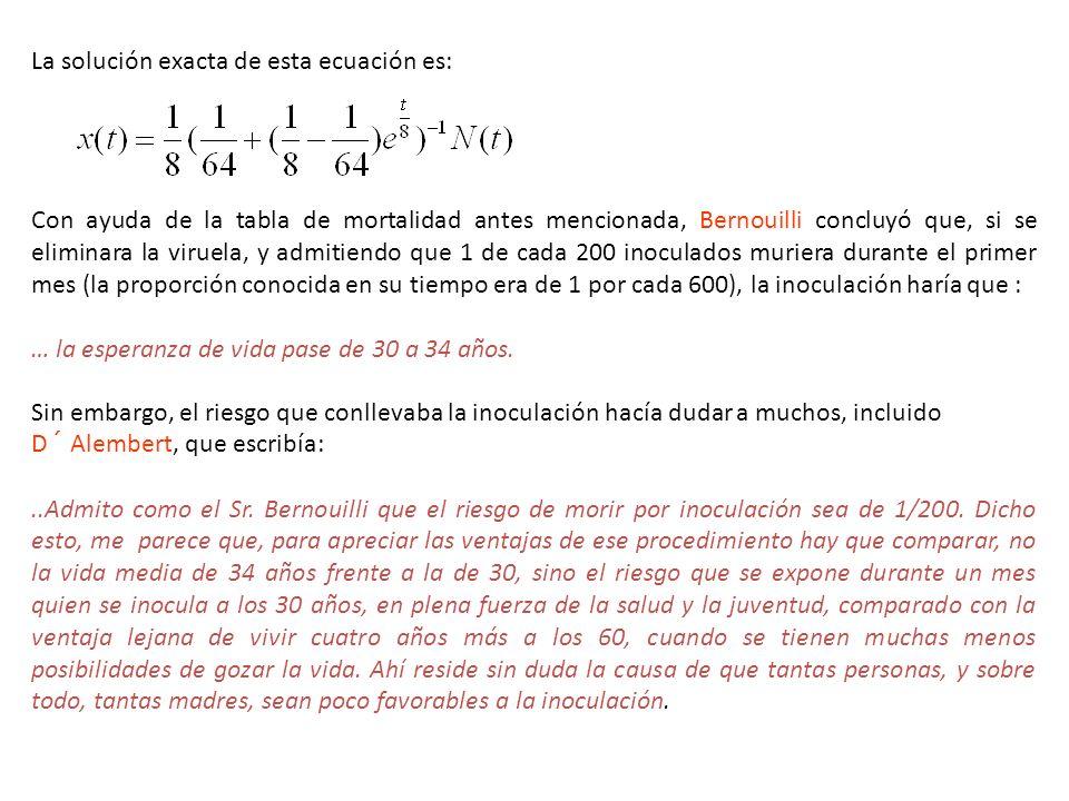 La solución exacta de esta ecuación es: