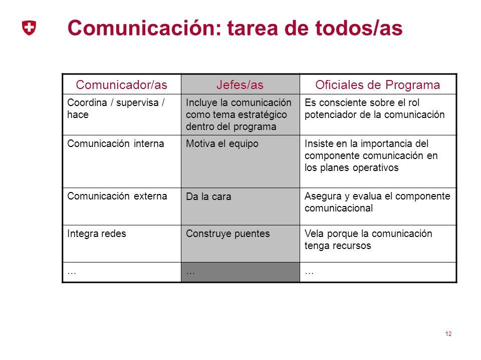 Comunicación: tarea de todos/as