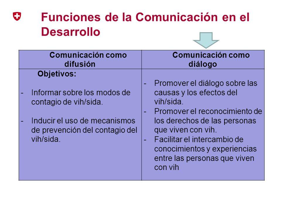Funciones de la Comunicación en el Desarrollo