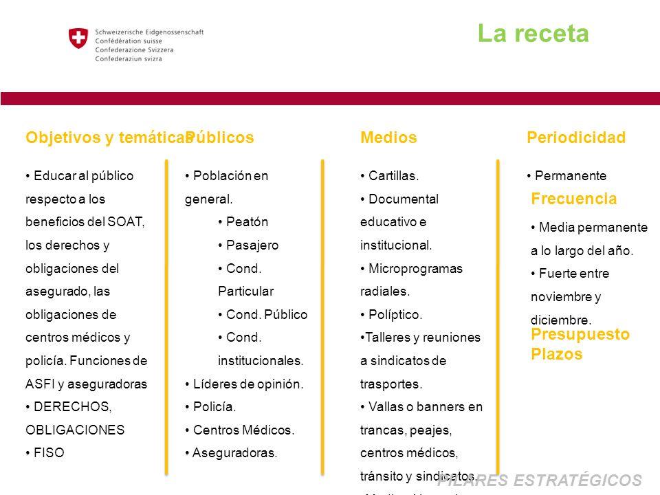 La receta Objetivos y temáticas Públicos Medios Periodicidad