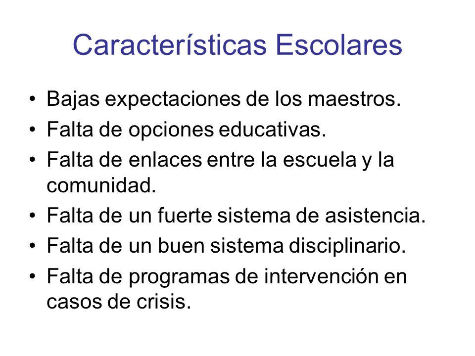 Características Escolares