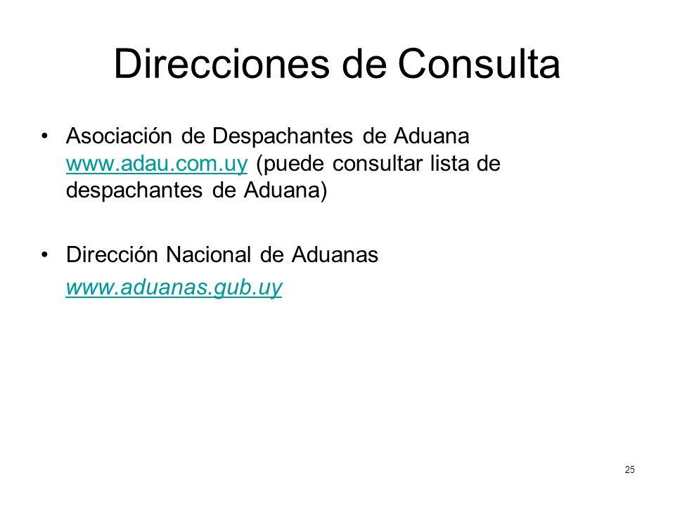 Direcciones de Consulta