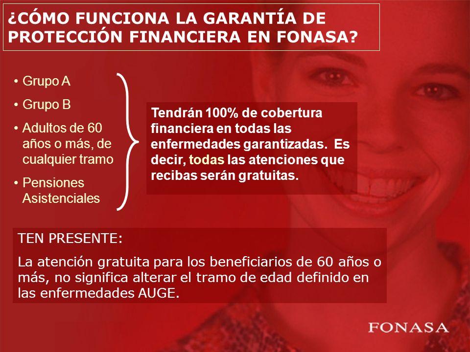 ¿CÓMO FUNCIONA LA GARANTÍA DE PROTECCIÓN FINANCIERA EN FONASA