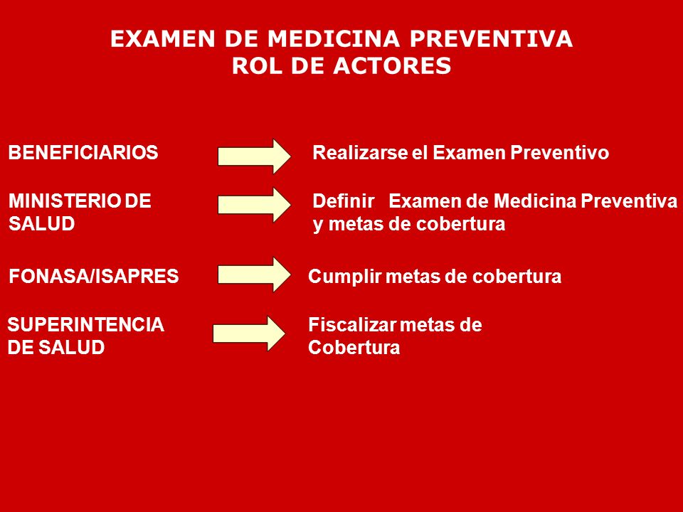 EXAMEN DE MEDICINA PREVENTIVA ROL DE ACTORES