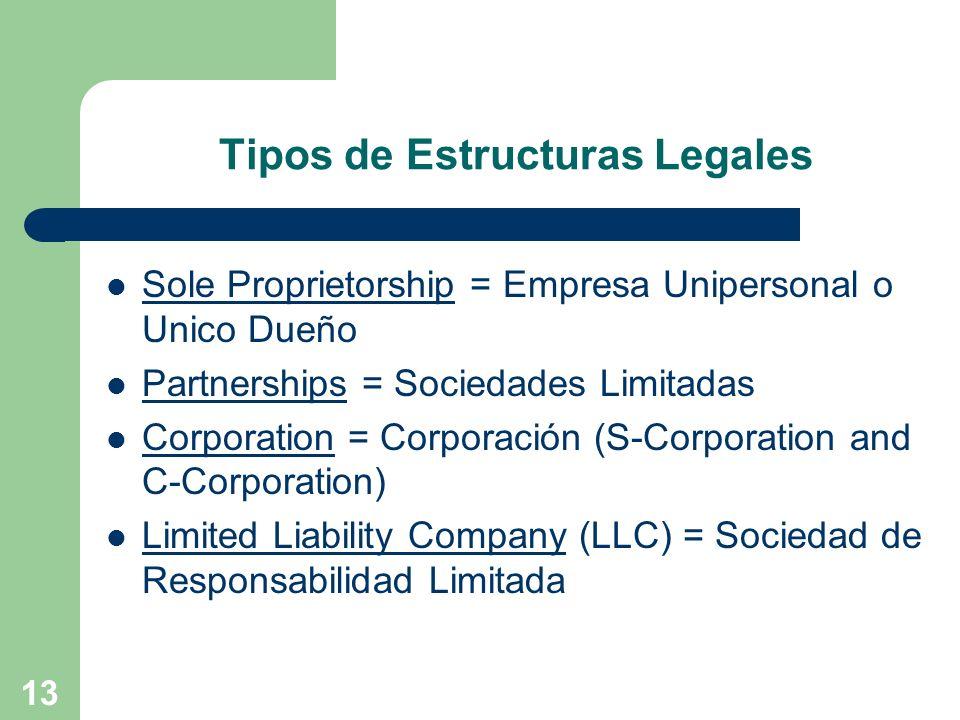 Tipos de Estructuras Legales