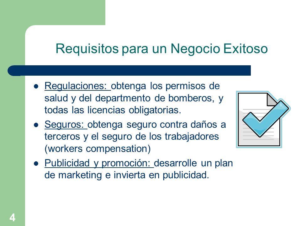 Requisitos para un Negocio Exitoso