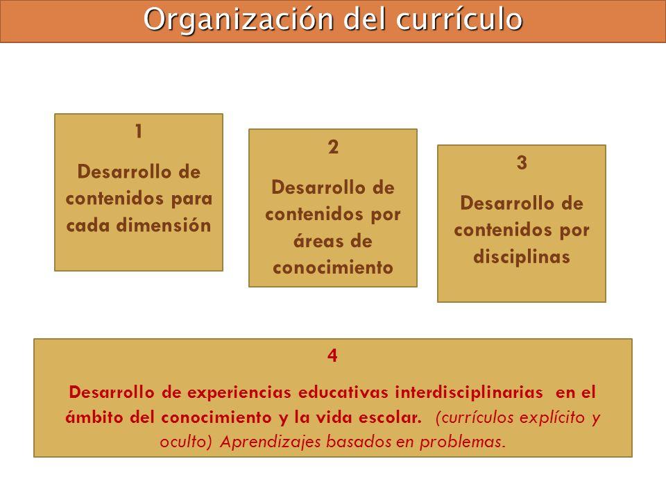 Organización del currículo