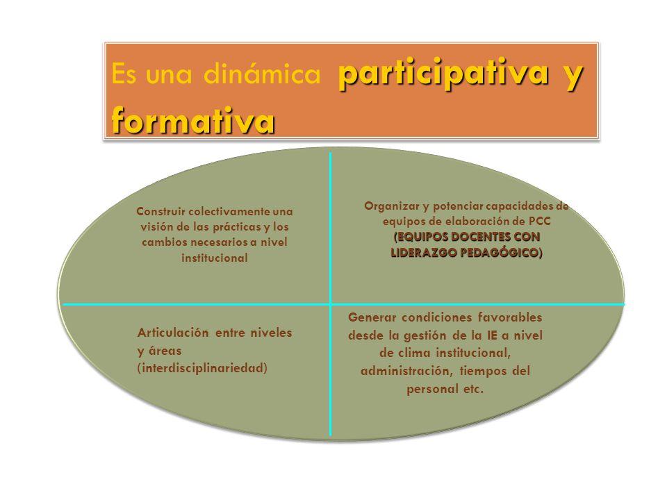 Es una dinámica participativa y formativa