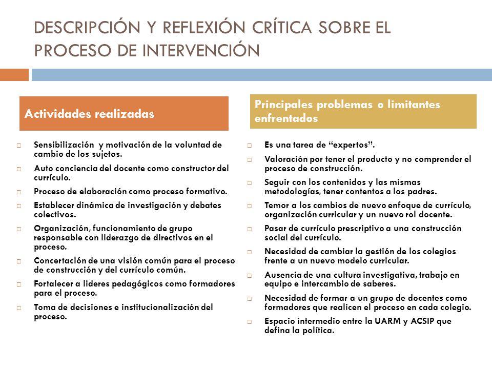 DESCRIPCIÓN Y REFLEXIÓN CRÍTICA SOBRE EL PROCESO DE INTERVENCIÓN