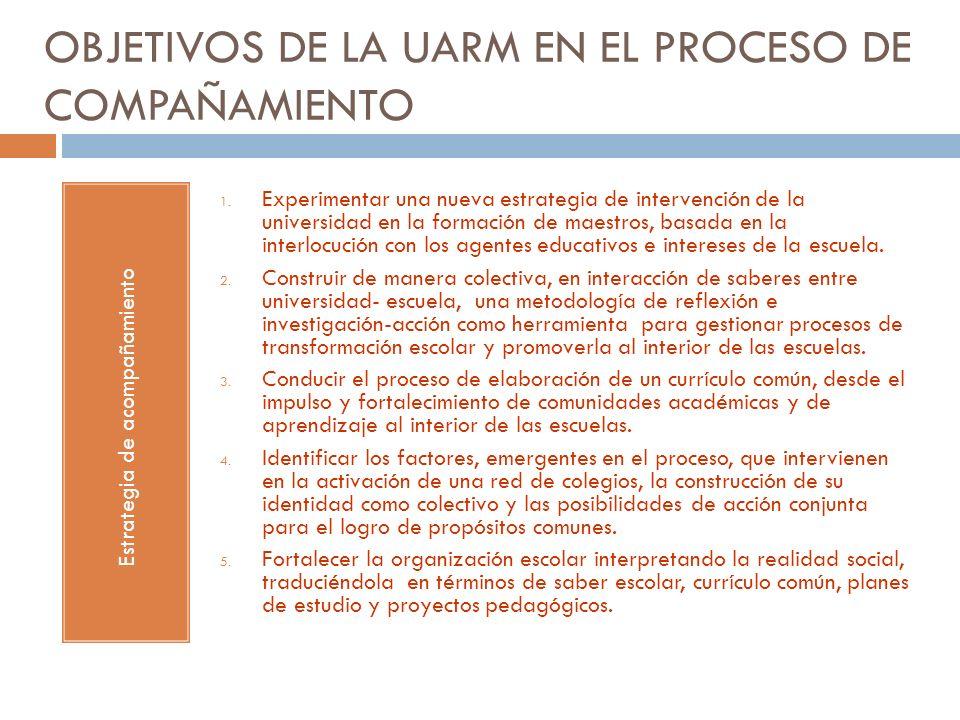 OBJETIVOS DE LA UARM EN EL PROCESO DE COMPAÑAMIENTO