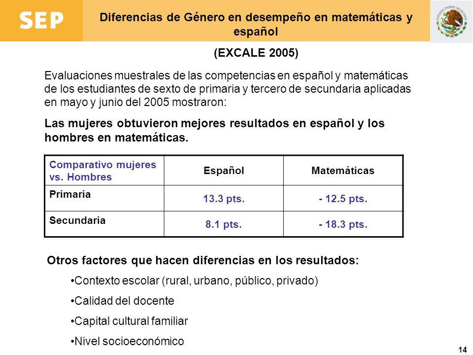 Diferencias de Género en desempeño en matemáticas y español