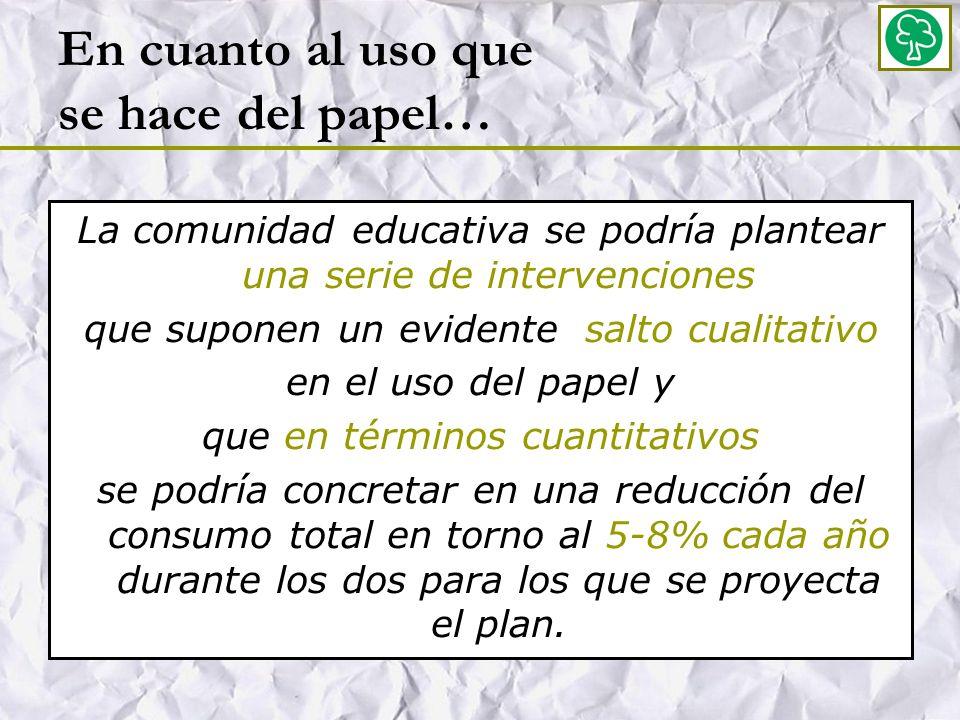 En cuanto al uso que se hace del papel…