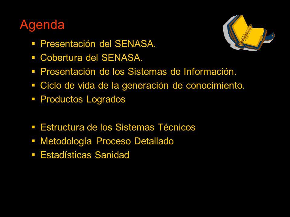 Agenda Presentación del SENASA. Cobertura del SENASA.