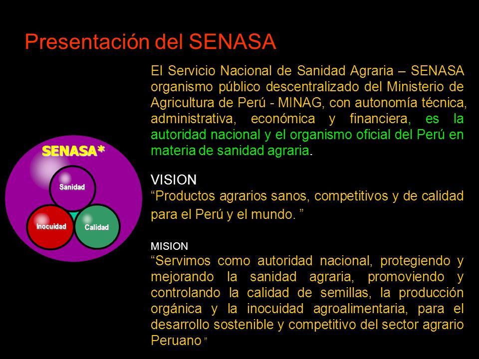 Presentación del SENASA