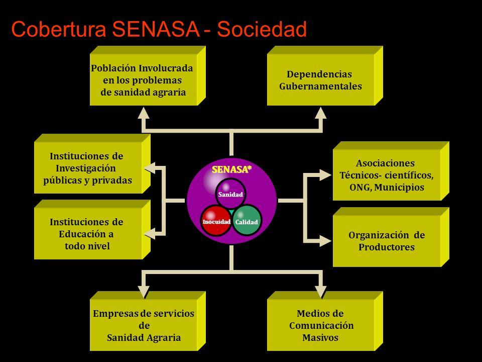 Cobertura SENASA - Sociedad