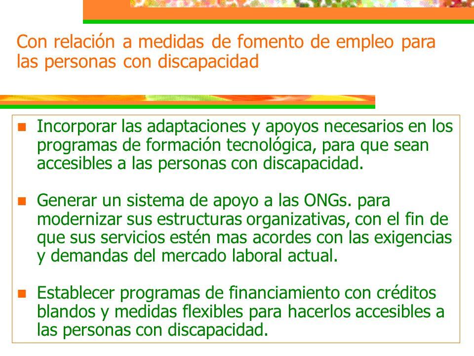 Con relación a medidas de fomento de empleo para las personas con discapacidad