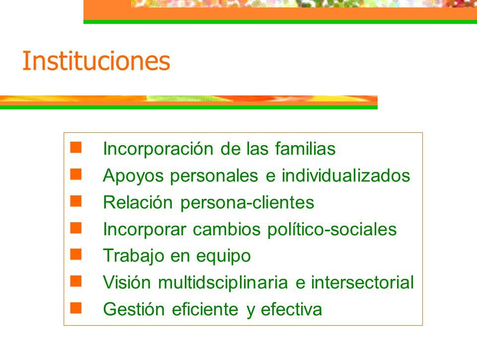 Instituciones Incorporación de las familias