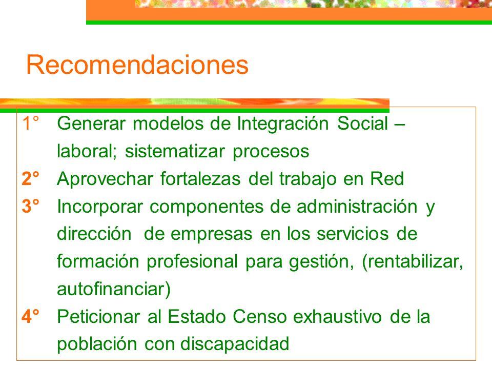 Recomendaciones 1° Generar modelos de Integración Social – laboral; sistematizar procesos. 2° Aprovechar fortalezas del trabajo en Red.