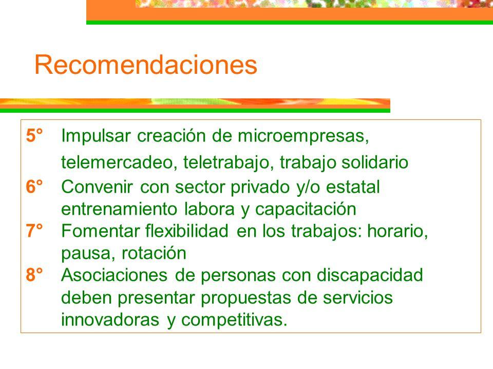 Recomendaciones 5° Impulsar creación de microempresas, telemercadeo, teletrabajo, trabajo solidario.