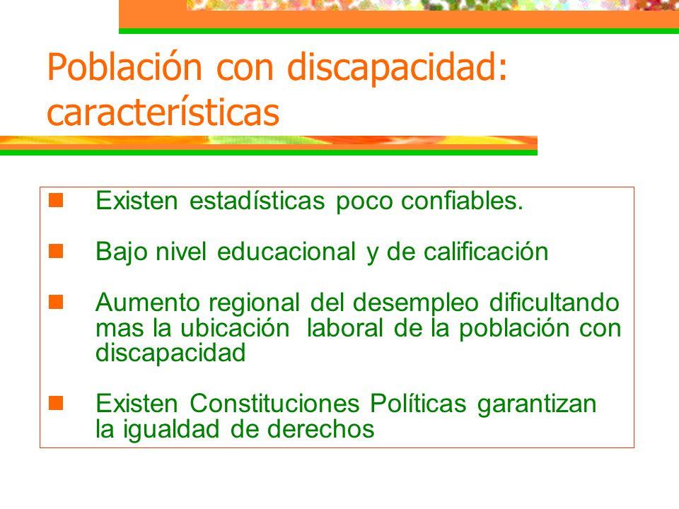 Población con discapacidad: características