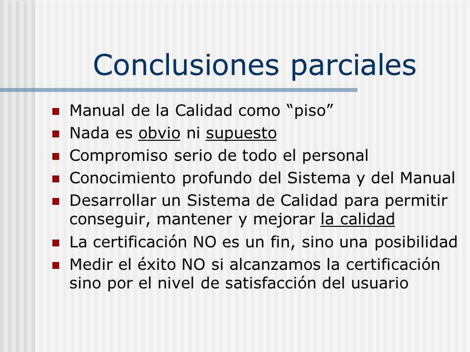 Conclusiones parciales