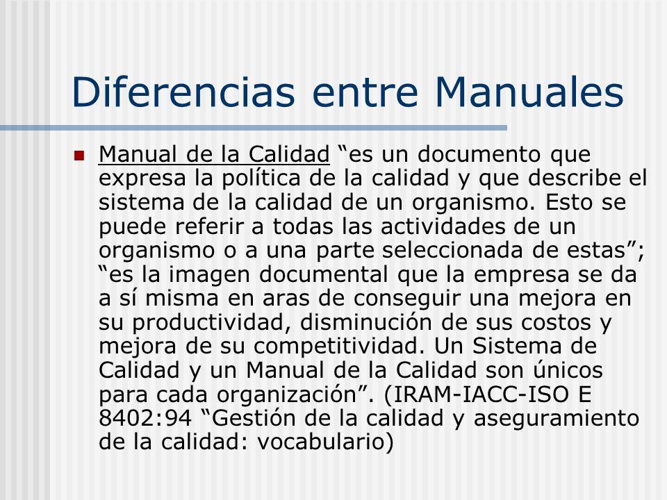 Diferencias entre Manuales