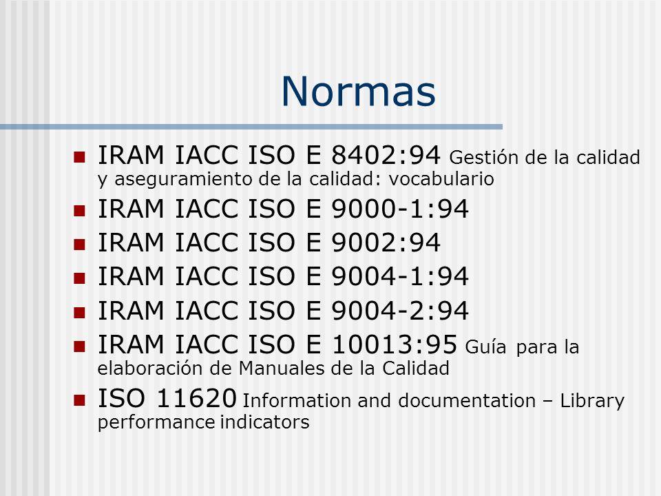 Normas IRAM IACC ISO E 8402:94 Gestión de la calidad y aseguramiento de la calidad: vocabulario. IRAM IACC ISO E 9000-1:94.