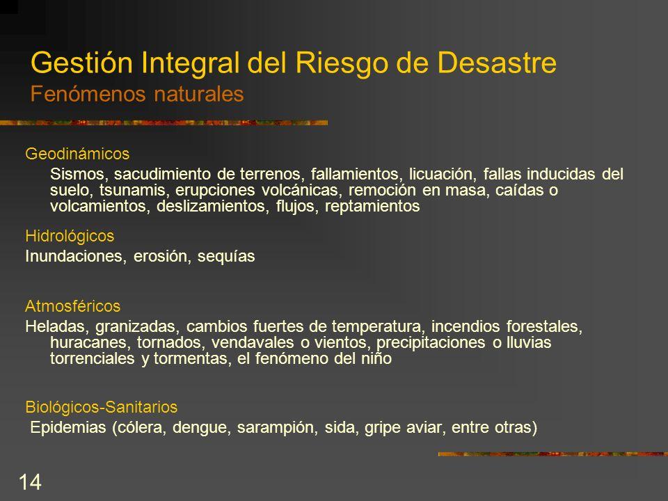 Gestión Integral del Riesgo de Desastre Fenómenos naturales