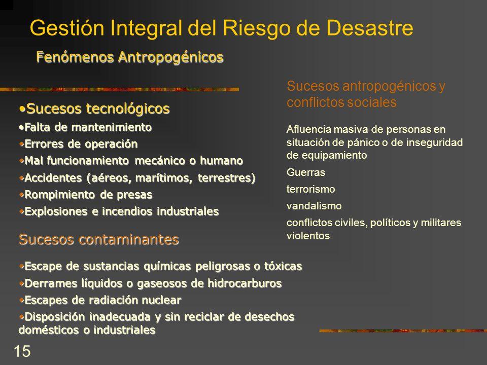 Gestión Integral del Riesgo de Desastre Fenómenos Antropogénicos