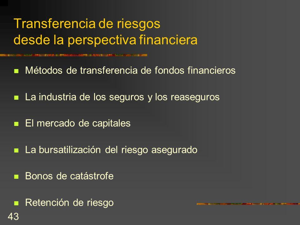Transferencia de riesgos desde la perspectiva financiera